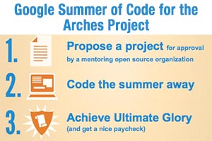 Arches project has been accepted into Google Summer of Code!