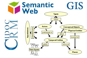 Integrating GIS with the semantic web for cultural heritage