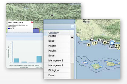 Rich Internet Applications using Farallon's Geospatial Web Application Framework